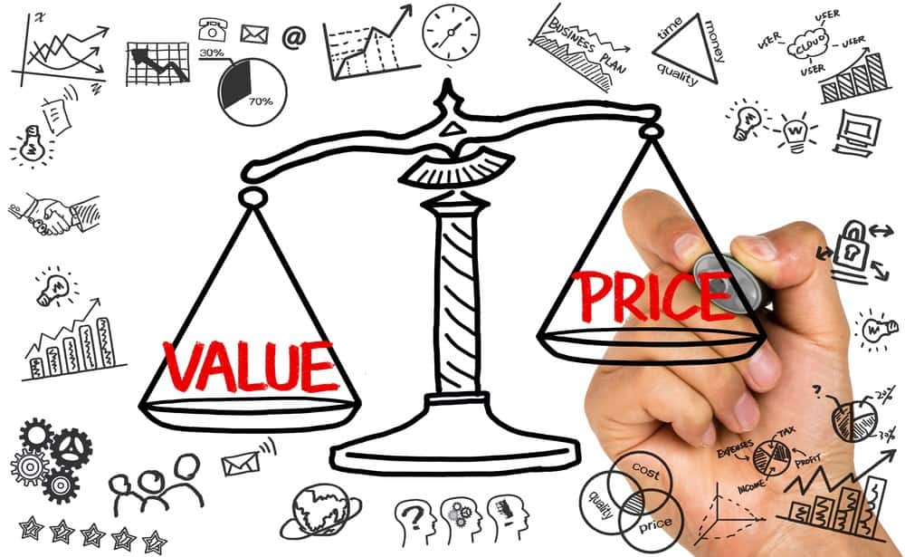value and price image - key things to consider when you set price for your tourism product or service